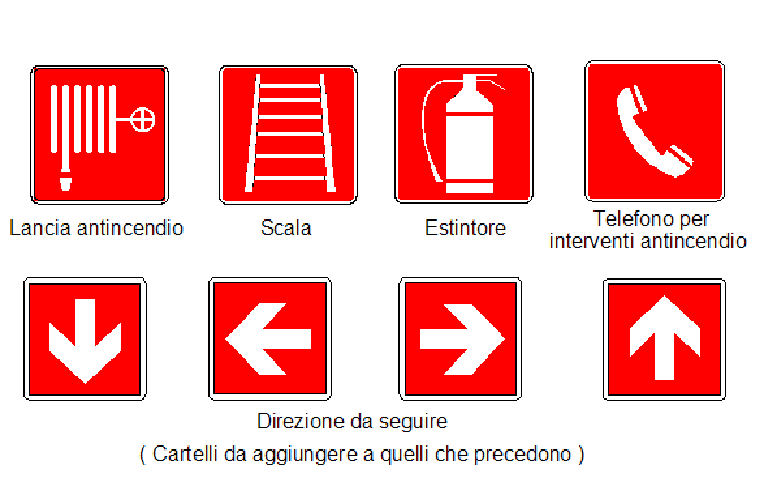 La segnaletica di sicurezza nei luoghi di lavoro con il d for Cartelli antincendio dwg